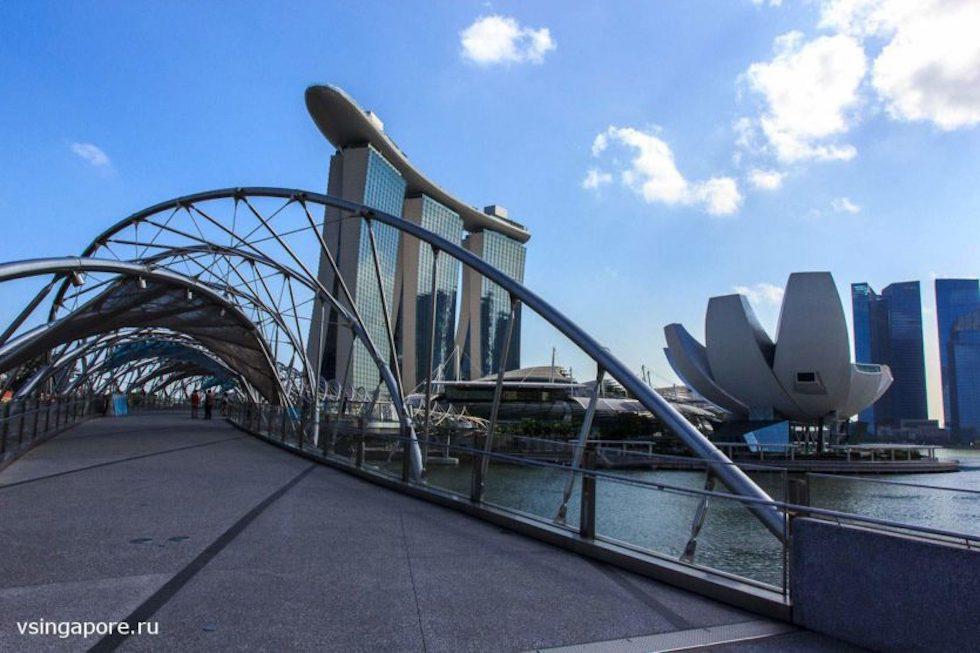 Сингапурская виза или без визы в Сингапур